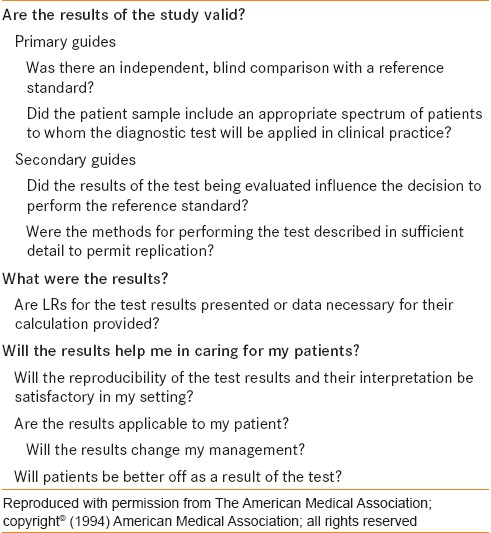 Table 1: Guidelines for evaluating an article about a diagnostic test<sup>[15]</sup>