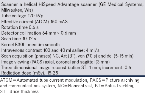 Table 1: Scan parameters for data acquisition and postprocessing in renal angiography study for pretransplant living renal donor evaluation; using 64-slice multidetector computed tomography scanners