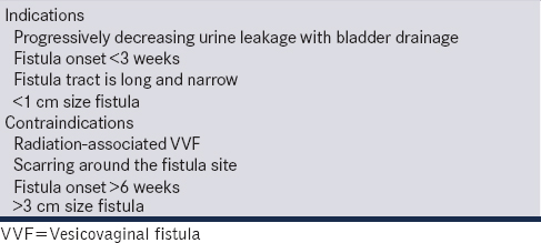 Table 1: Conservative management of vesicovaginal fistula